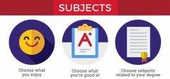 alevel课程选择该注意什么,如何考量?