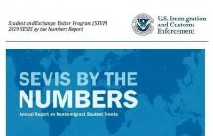 ICE留学报告,中国学生美国留学意愿不减