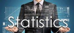 ap统计学知识点总结,各单元要点有哪些?