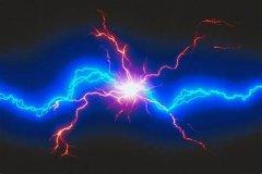 AP物理C电磁学知识点梳理,考点都在这了!