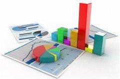 AP统计学考试常见题型及内容解析!