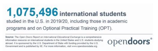 美国留学门户开放公告,这些对你有用!